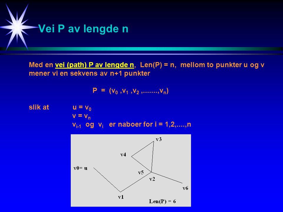 Vei P av lengde n Med en vei (path) P av lengde n, Len(P) = n, mellom to punkter u og v. mener vi en sekvens av n+1 punkter.