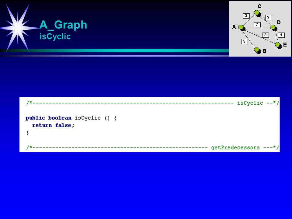 A_Graph isCyclic isCyclic Returnerer true hvis grafen er syklisk.
