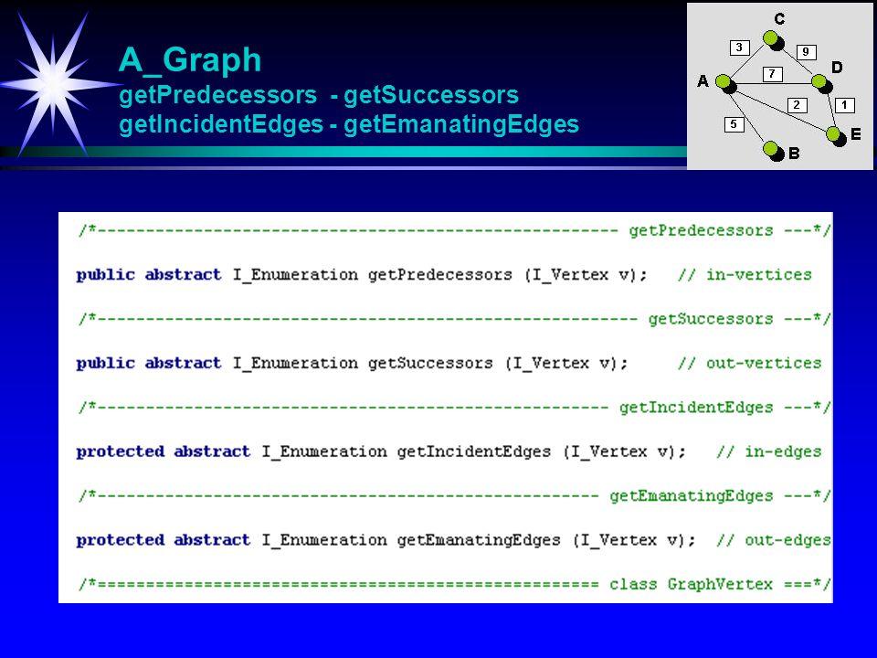A_Graph getPredecessors - getSuccessors getIncidentEdges - getEmanatingEdges