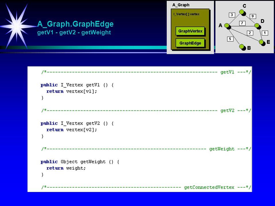 A_Graph.GraphEdge getV1 - getV2 - getWeight