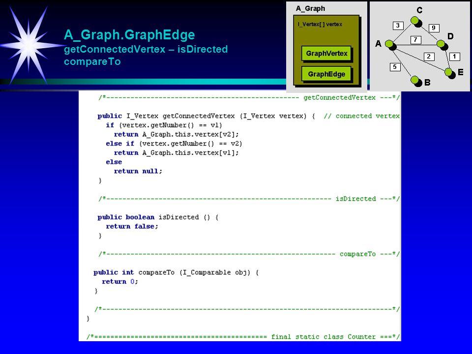 A_Graph.GraphEdge getConnectedVertex – isDirected compareTo