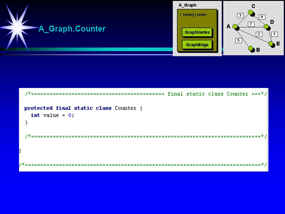 A_Graph.Counter A_Graph.Counter Underklasse i A_Graph