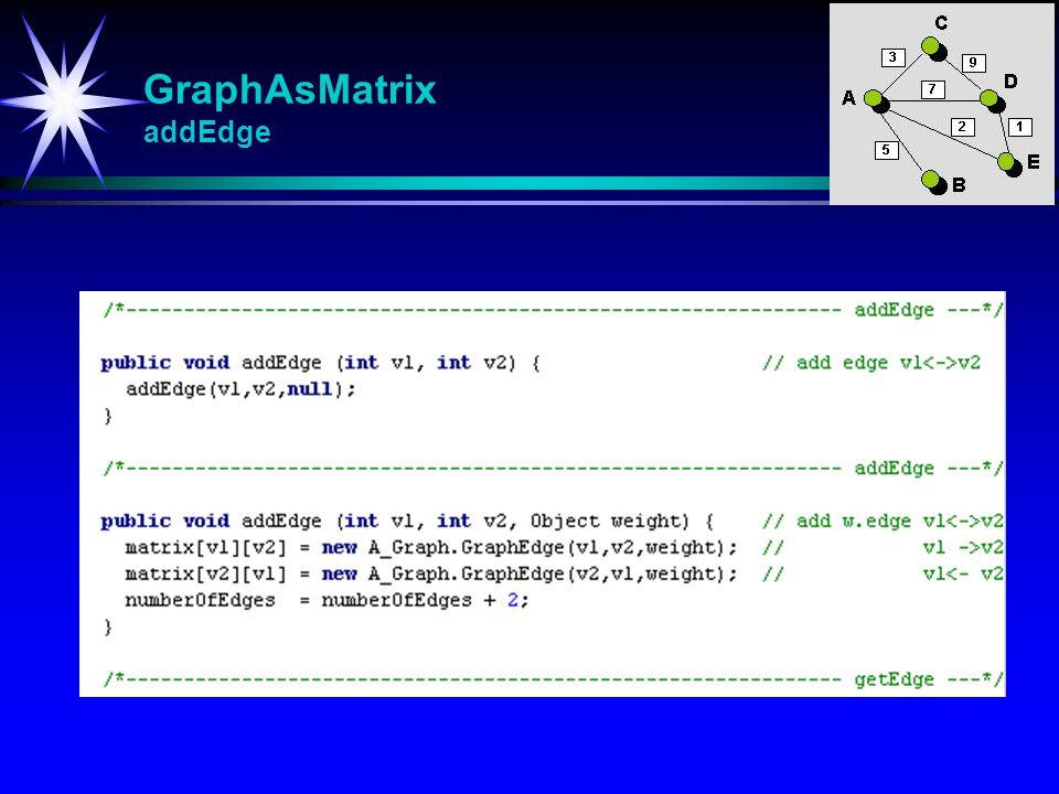 GraphAsMatrix addEdge