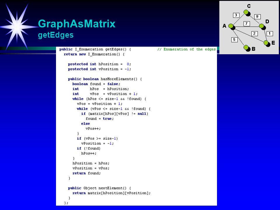 GraphAsMatrix getEdges