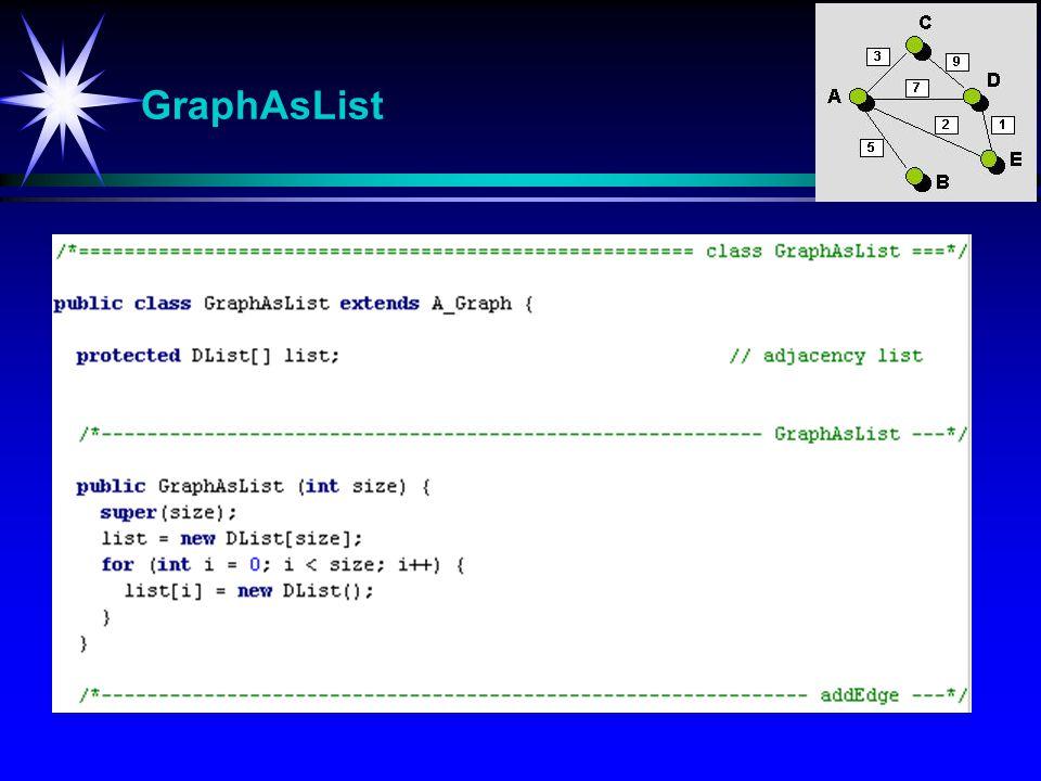GraphAsList GraphAsList Klasse hvor graf er implementert vha lister