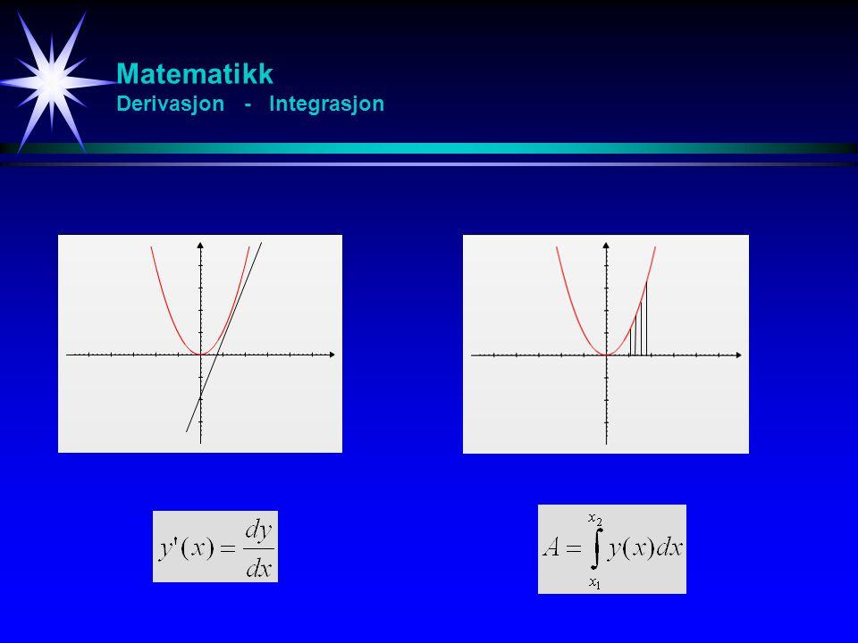 Matematikk Derivasjon - Integrasjon