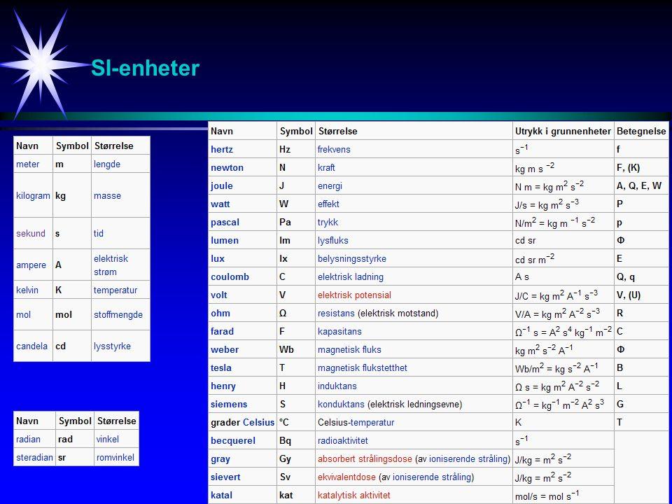 SI-enheter Standard SI enheter for tid, lengde, masse og kraft er: