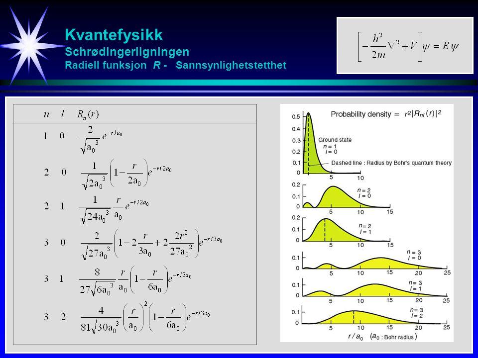 Kvantefysikk Schrødingerligningen Radiell funksjon R - Sannsynlighetstetthet