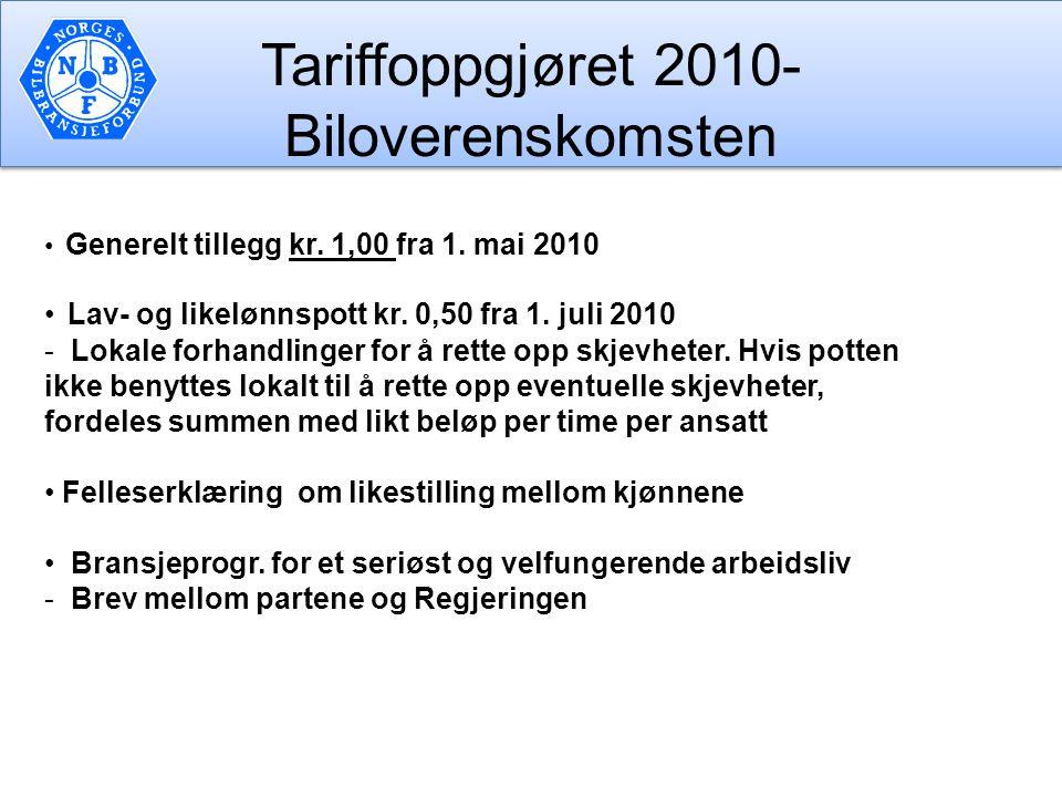 Tariffoppgjøret 2010- Biloverenskomsten