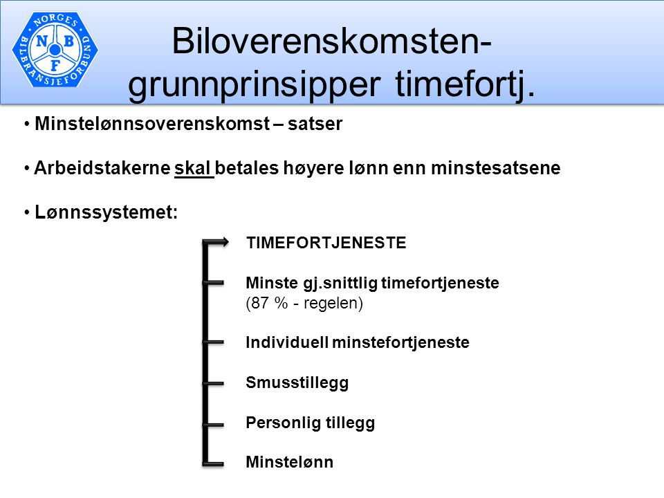 Biloverenskomsten- grunnprinsipper timefortj.