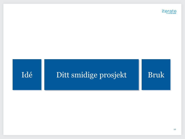 Idé Ditt prosjekt Ditt smidige prosjekt Bruk
