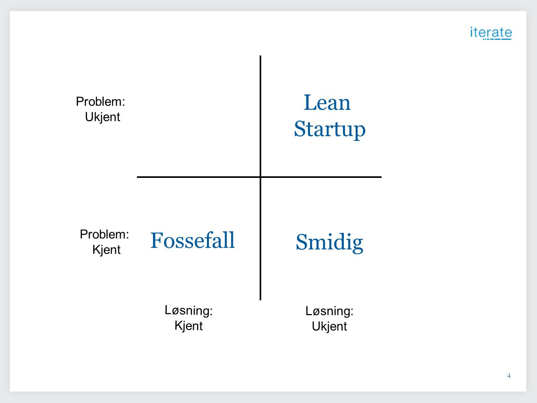 Lean Startup Fossefall Smidig Problem: Ukjent Problem: Kjent Løsning:
