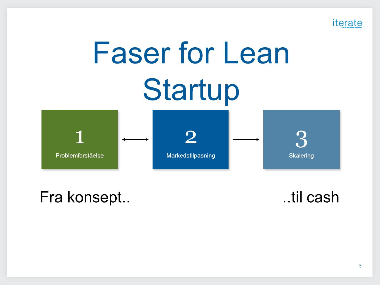 Faser for Lean Startup 1 2 3 Fra konsept.. ..til cash