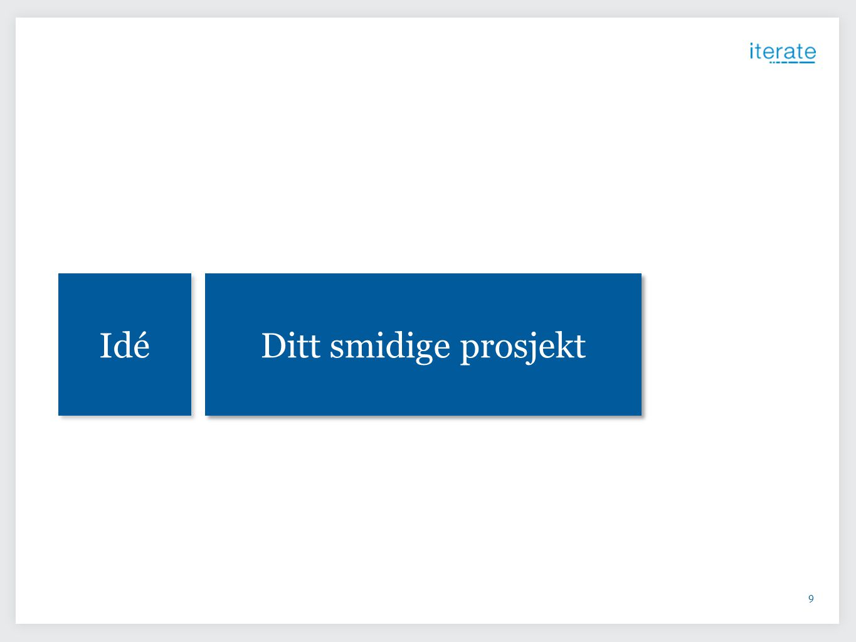 Idé Ditt smidige prosjekt Ditt prosjekt