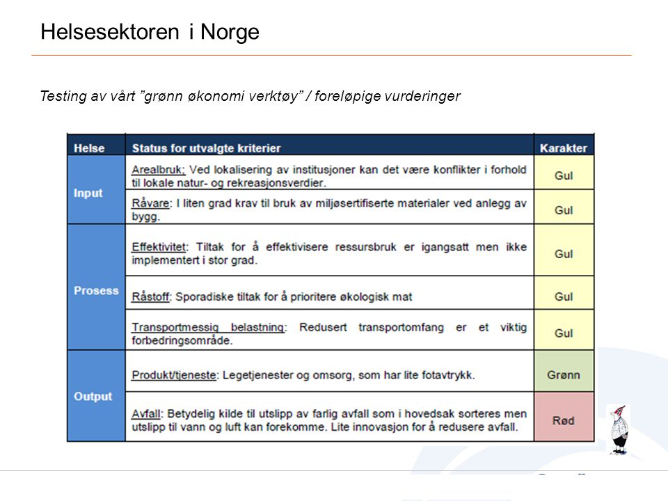 Helsesektoren i Norge Testing av vårt grønn økonomi verktøy / foreløpige vurderinger hus