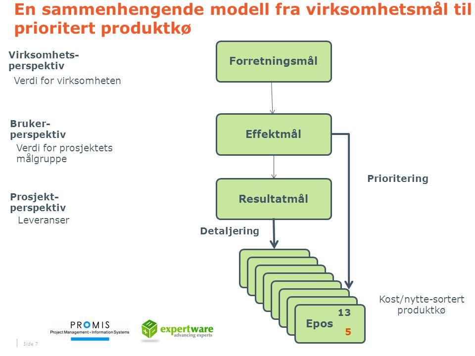 En sammenhengende modell fra virksomhetsmål til prioritert produktkø