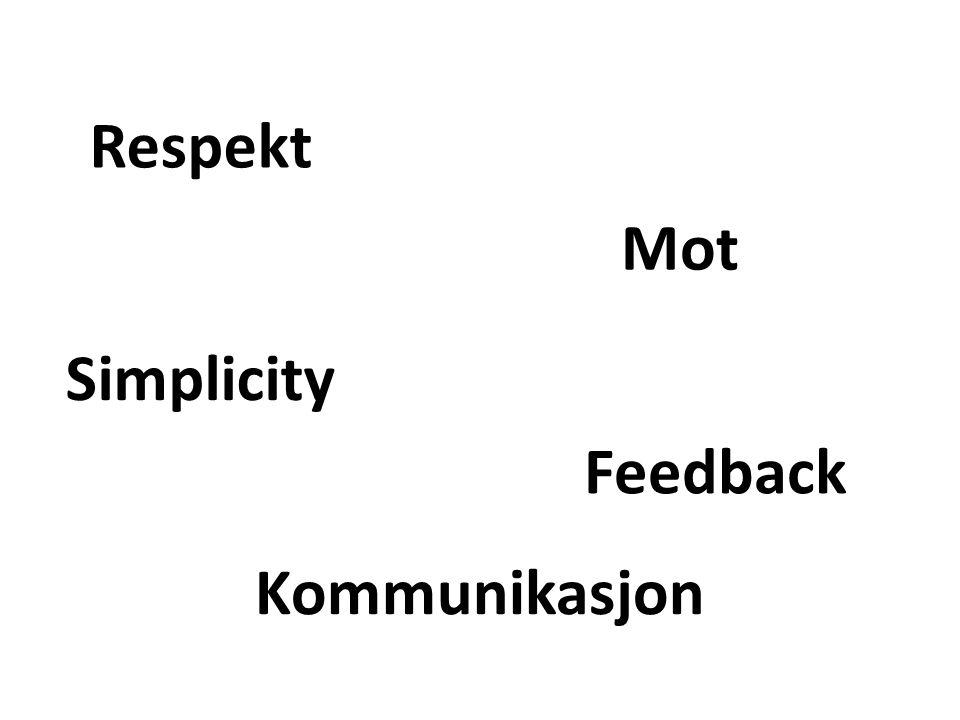 Respekt Mot Simplicity Feedback Kommunikasjon