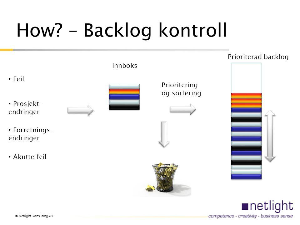 How – Backlog kontroll Prioriterad backlog Innboks Feil