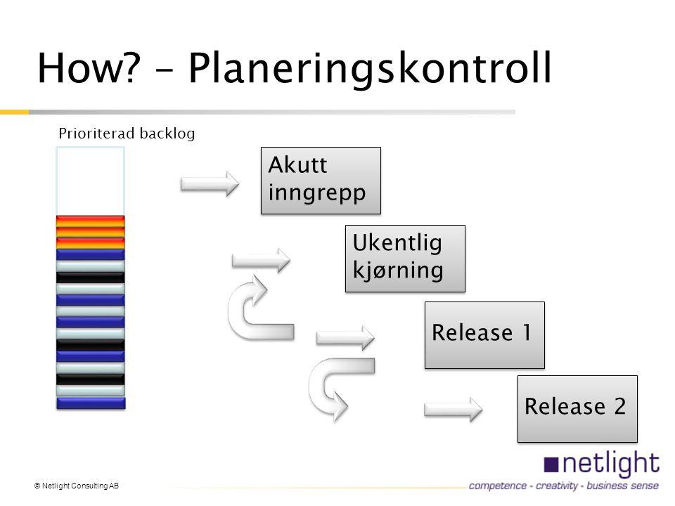 How – Planeringskontroll
