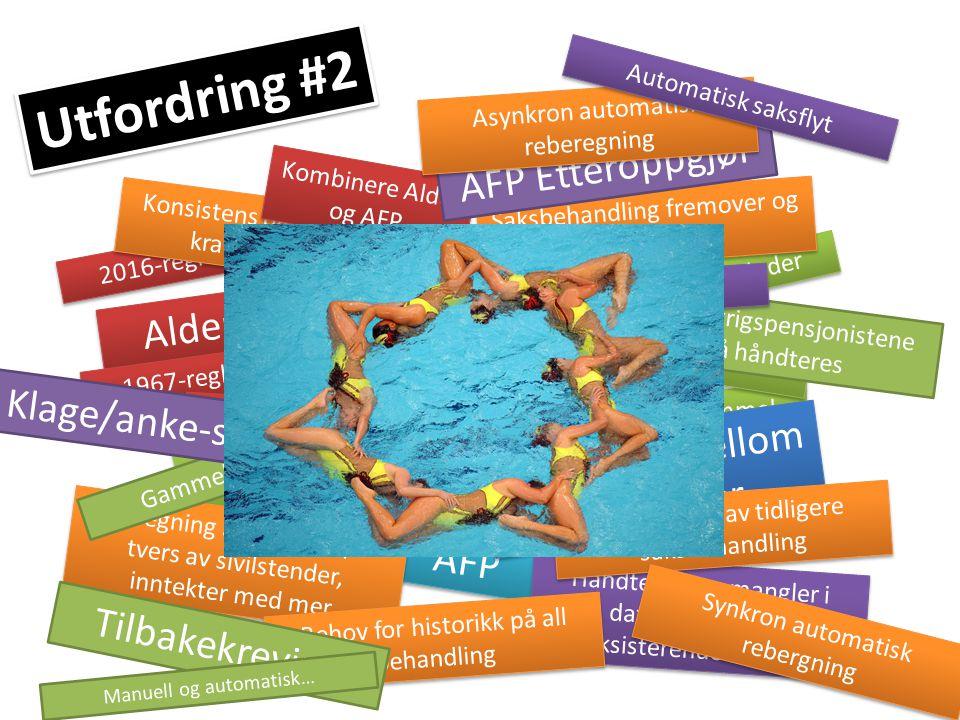 Utfordring #2 AFP Etteroppgjør Alderspensjon Uførepensjon