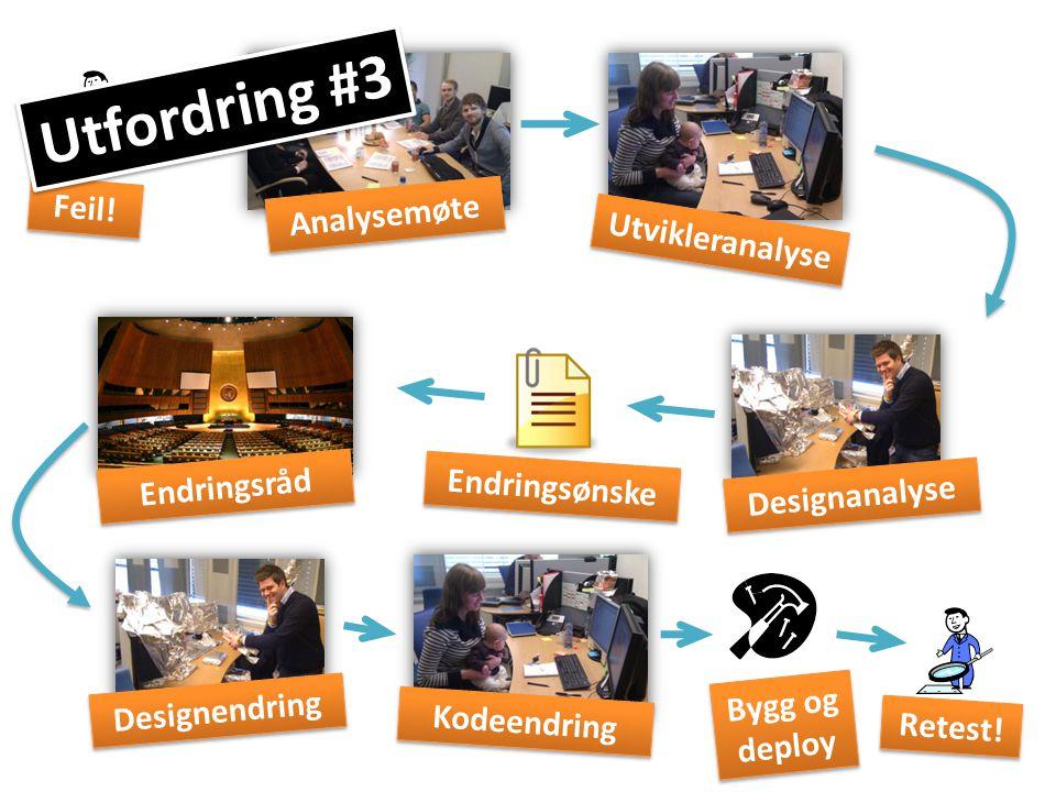 Utfordring #3 Analysemøte Utvikleranalyse Feil! Endringsråd