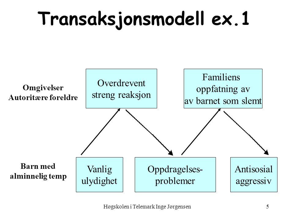 Transaksjonsmodell ex.1