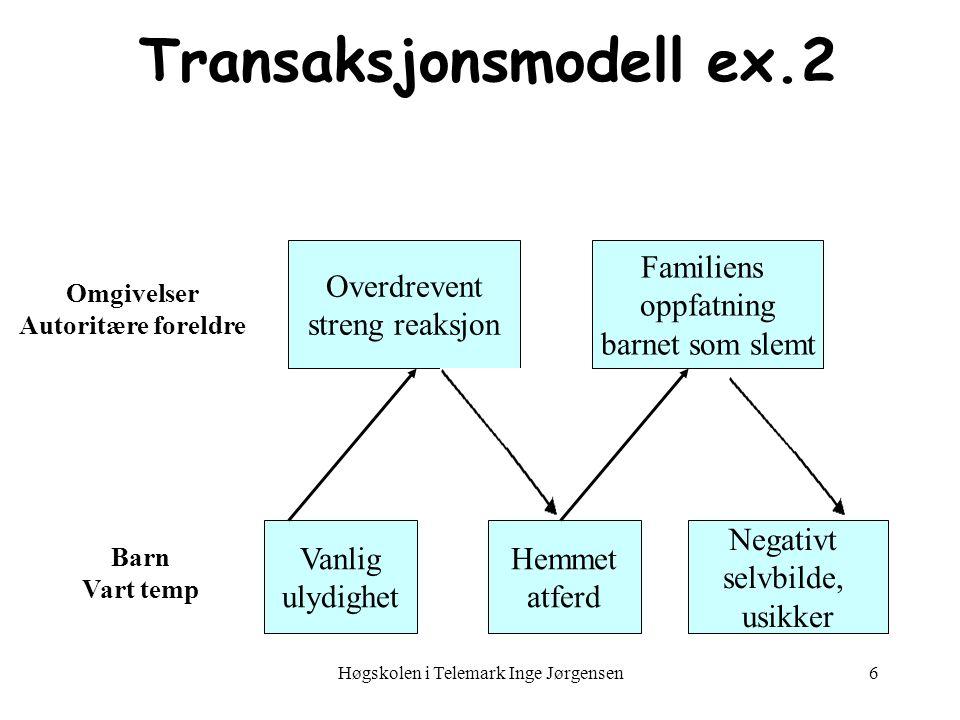 Transaksjonsmodell ex.2