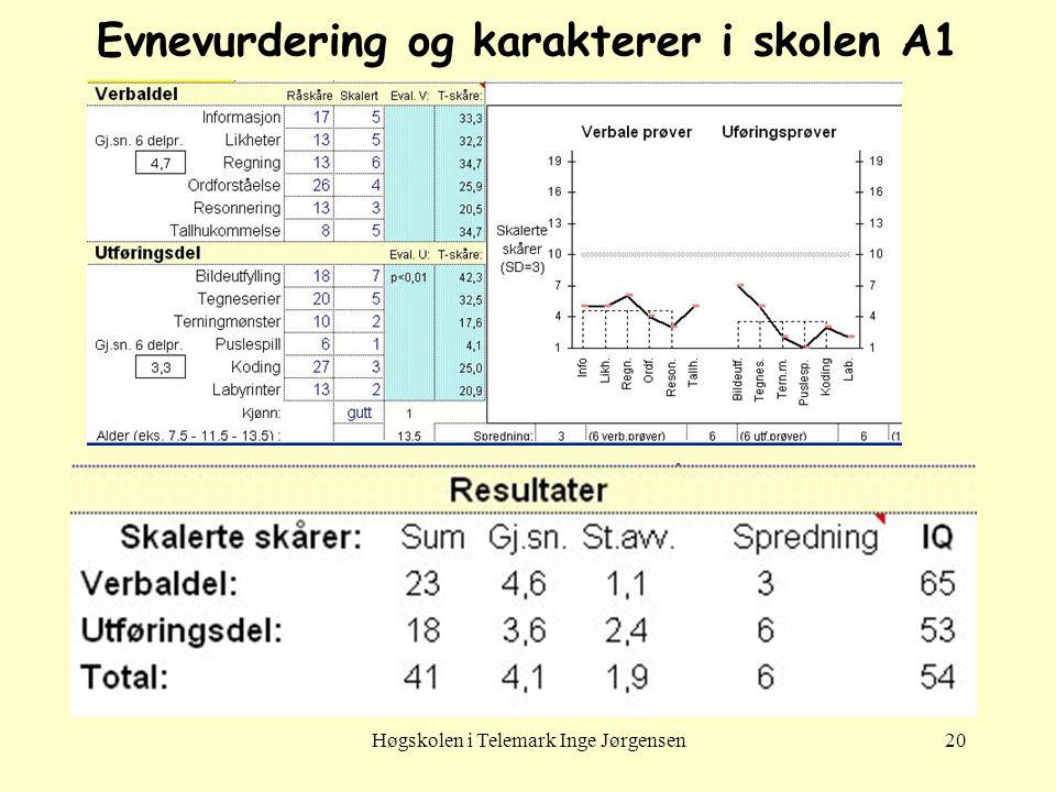 Evnevurdering og karakterer i skolen A1