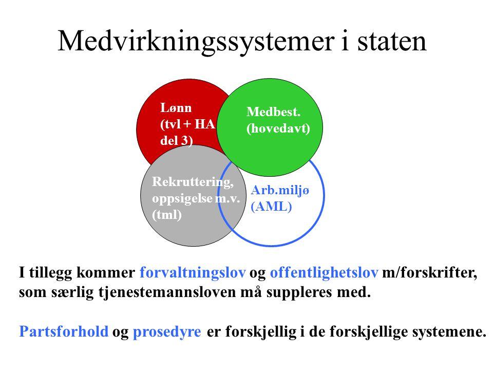Medvirkningssystemer i staten