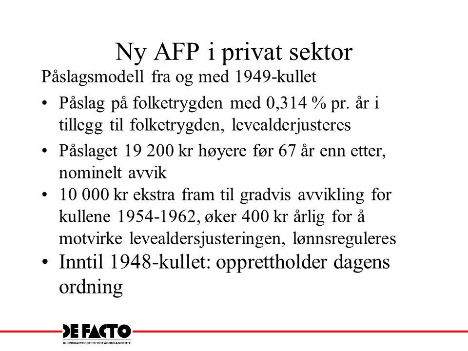 Ny AFP i privat sektor Påslagsmodell fra og med 1949-kullet. Påslag på folketrygden med 0,314 % pr. år i tillegg til folketrygden, levealderjusteres.