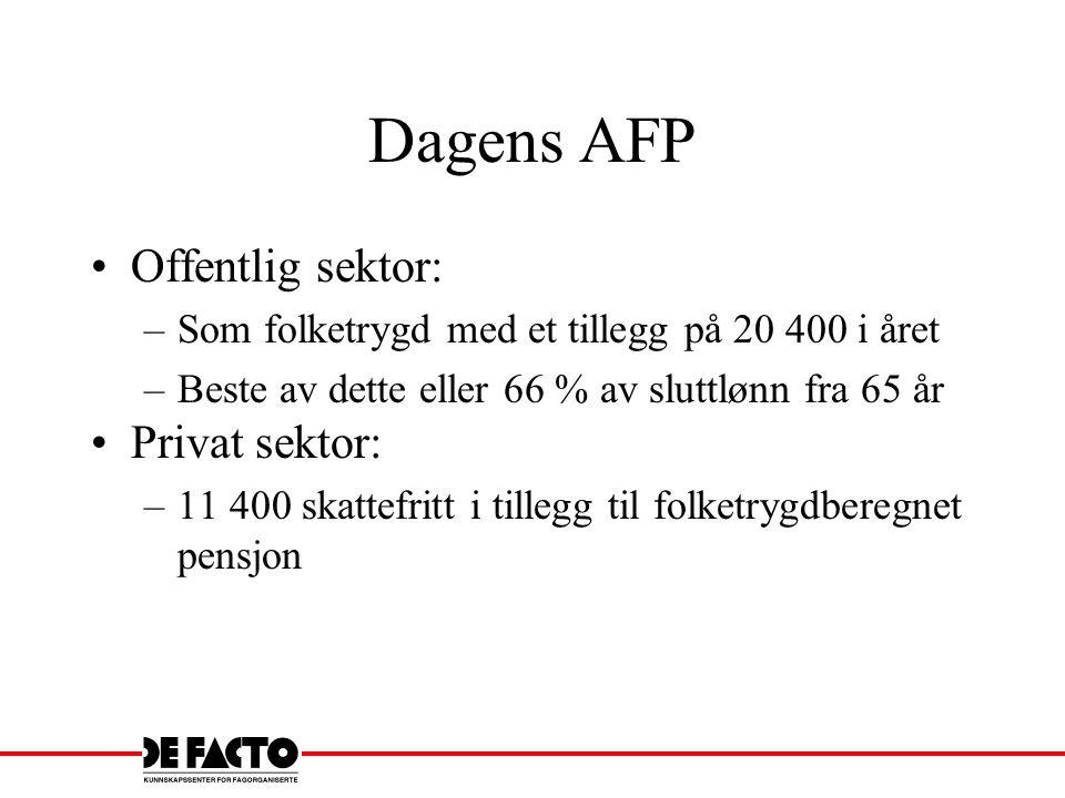 Dagens AFP Offentlig sektor: Privat sektor: