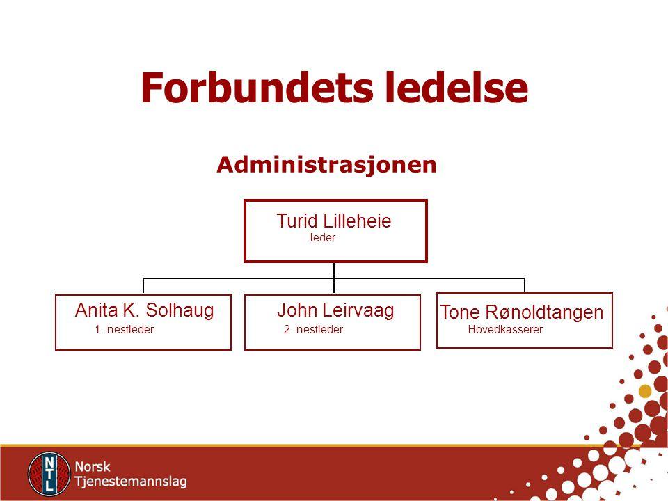 Forbundets ledelse Administrasjonen Turid Lilleheie Anita K. Solhaug