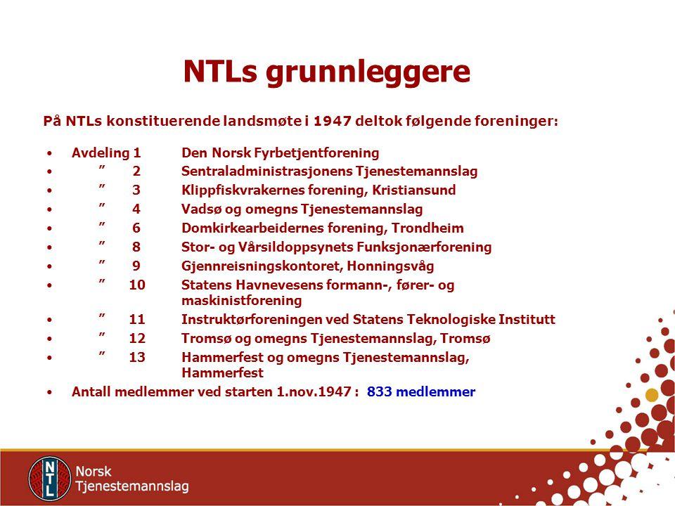På NTLs konstituerende landsmøte i 1947 deltok følgende foreninger: