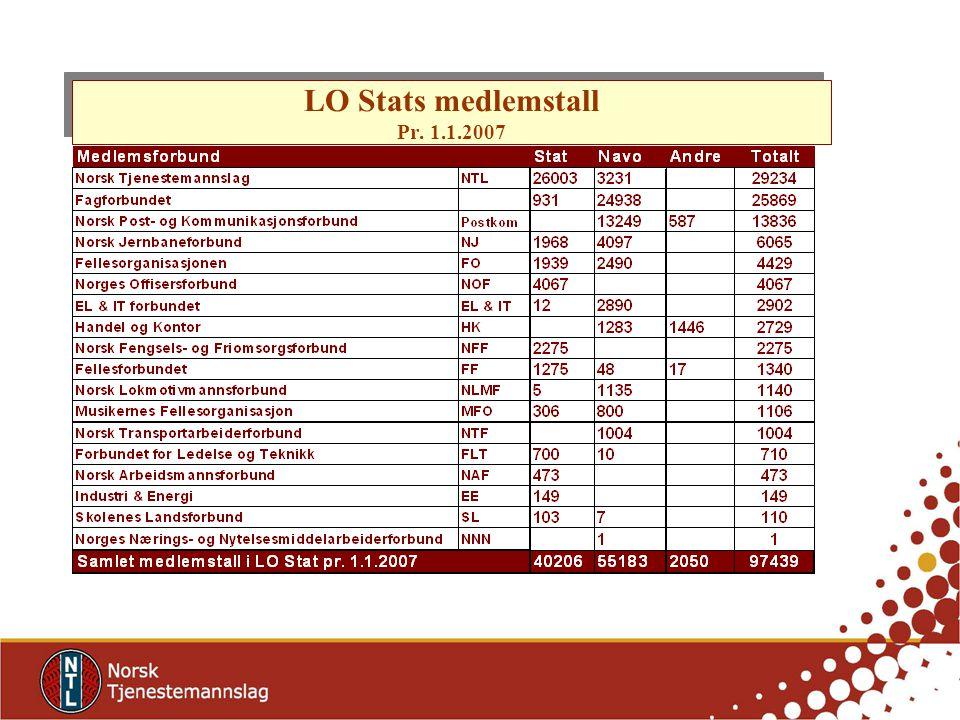 LO Stats medlemstall Pr. 1.1.2007