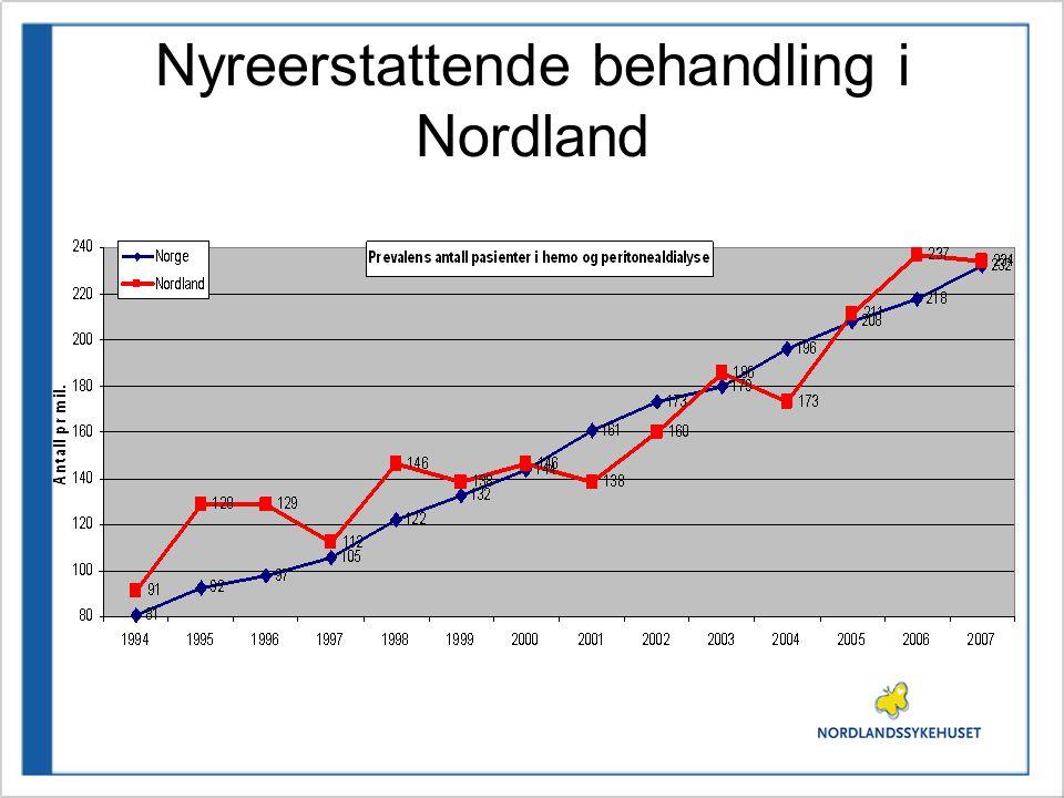 Nyreerstattende behandling i Nordland