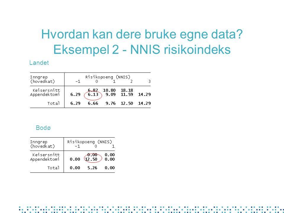 Hvordan kan dere bruke egne data Eksempel 2 - NNIS risikoindeks