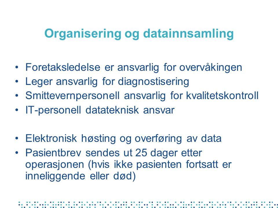 Organisering og datainnsamling