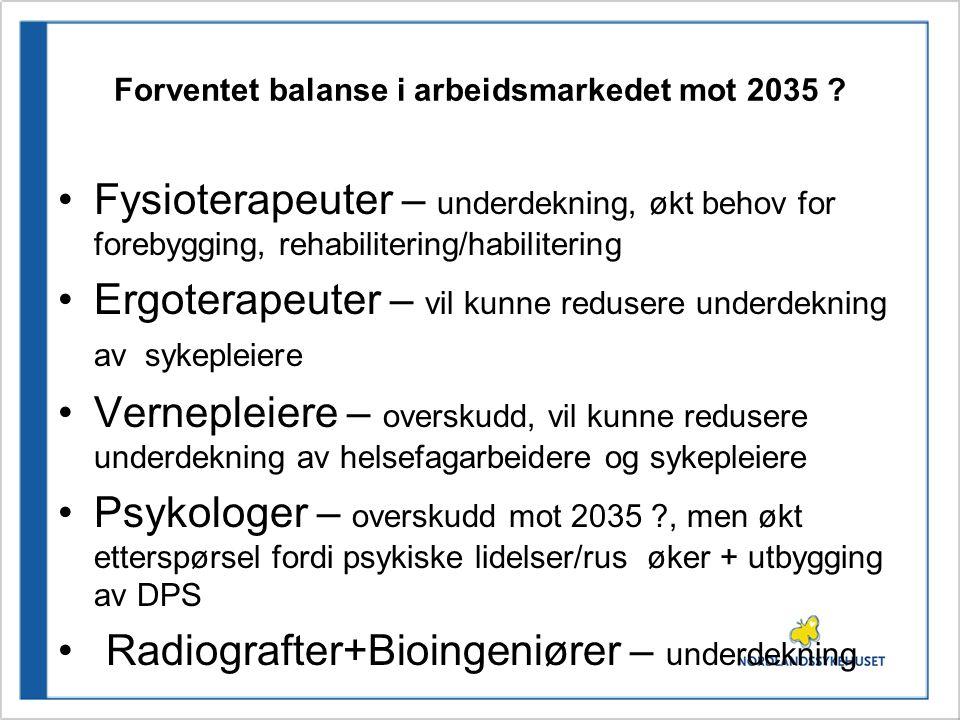 Forventet balanse i arbeidsmarkedet mot 2035