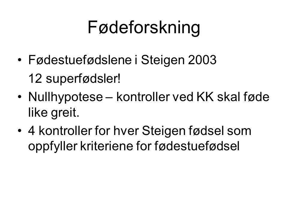 Fødeforskning Fødestuefødslene i Steigen 2003 12 superfødsler!