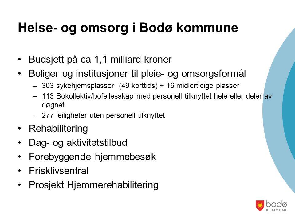 Helse- og omsorg i Bodø kommune