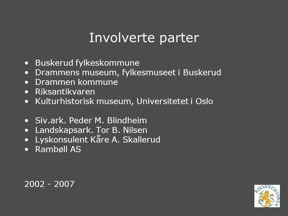 Involverte parter Buskerud fylkeskommune