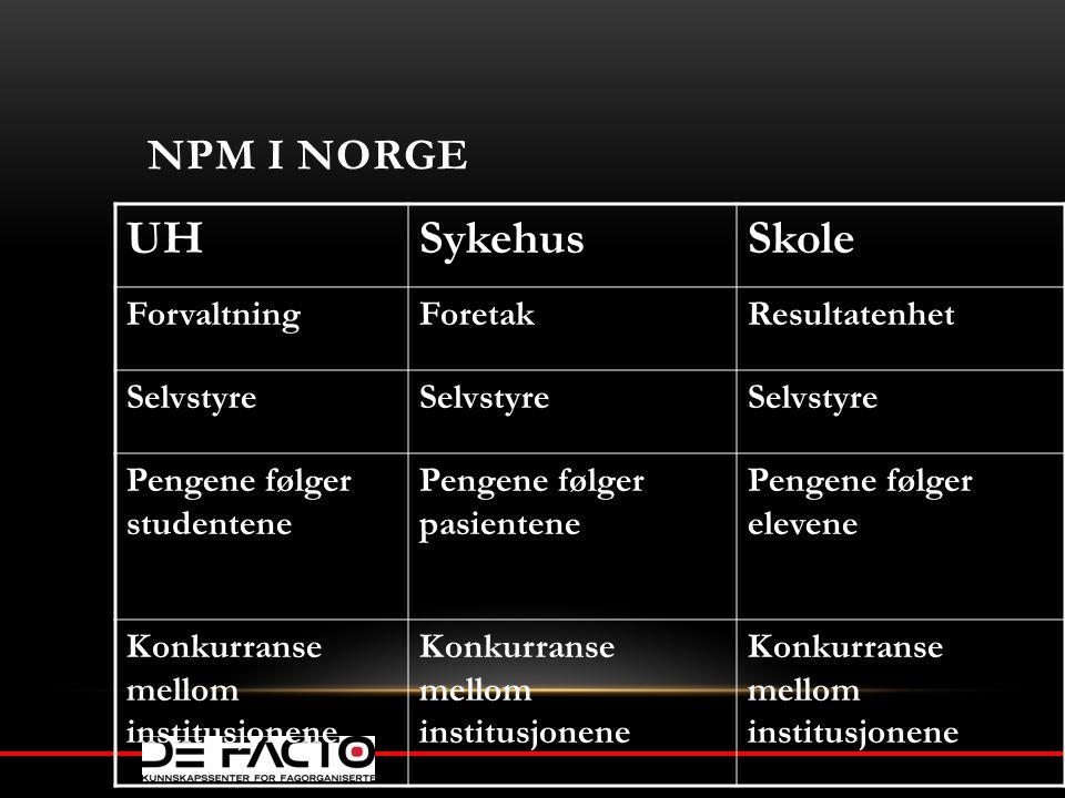 UH Sykehus Skole NPM i Norge Forvaltning Foretak Resultatenhet