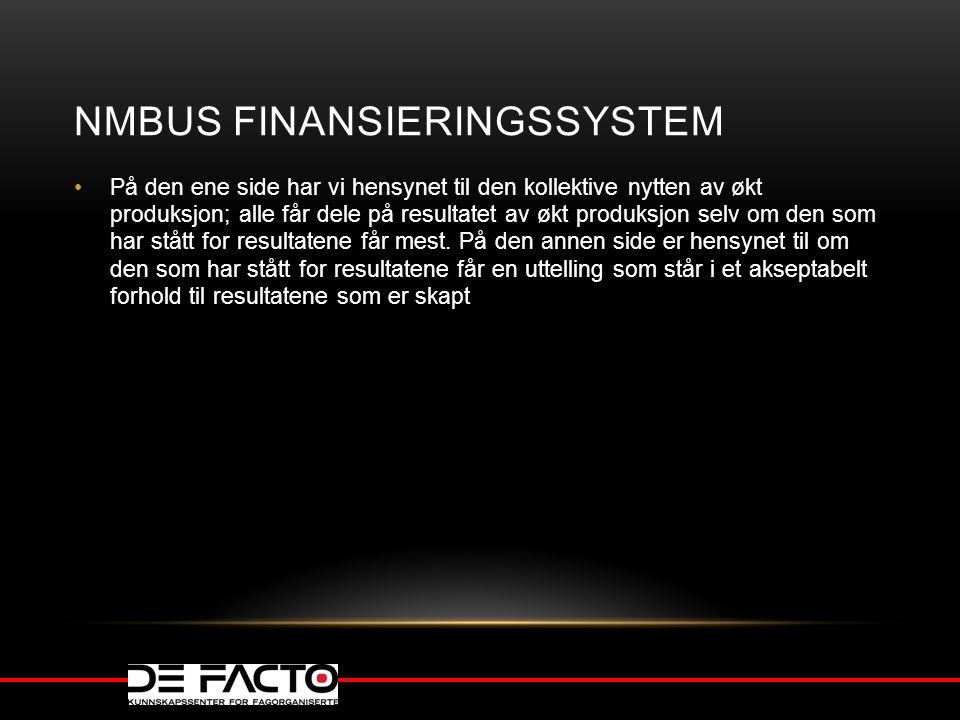NMBUs finansieringssystem