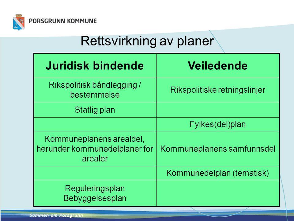 Rettsvirkning av planer