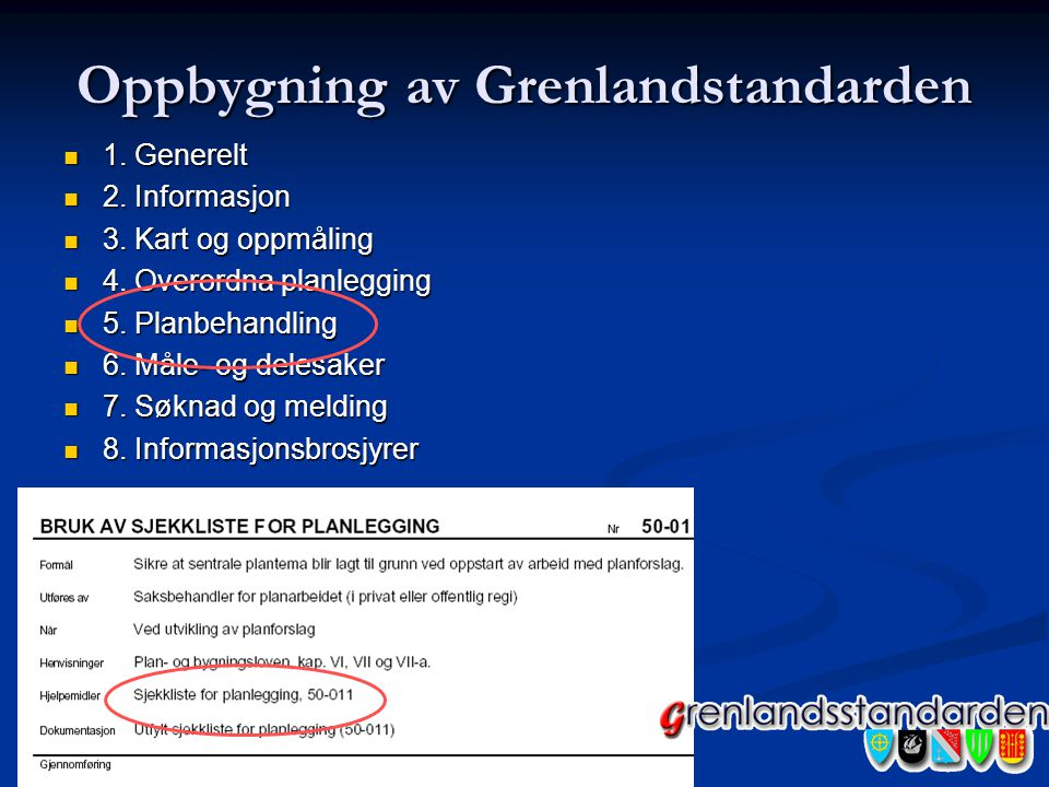 Oppbygning av Grenlandstandarden