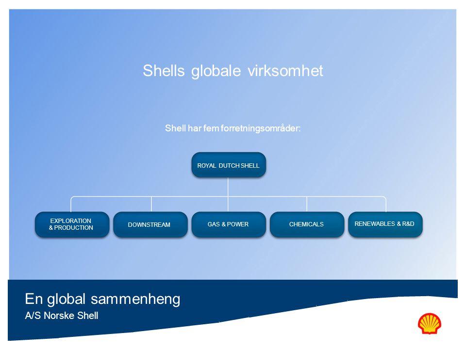 Shells globale virksomhet