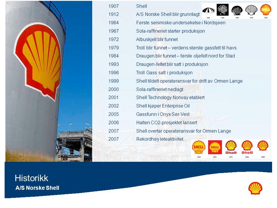 Historikk A/S Norske Shell 1907 Shell