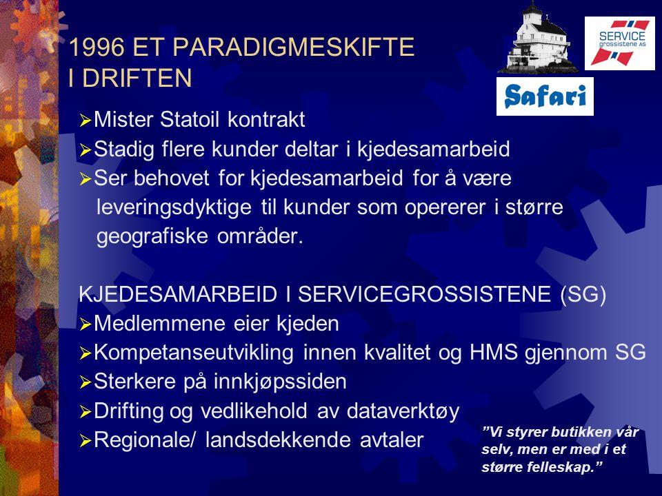 1996 ET PARADIGMESKIFTE I DRIFTEN