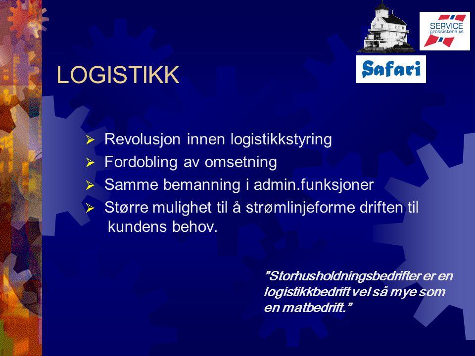 LOGISTIKK Revolusjon innen logistikkstyring Fordobling av omsetning