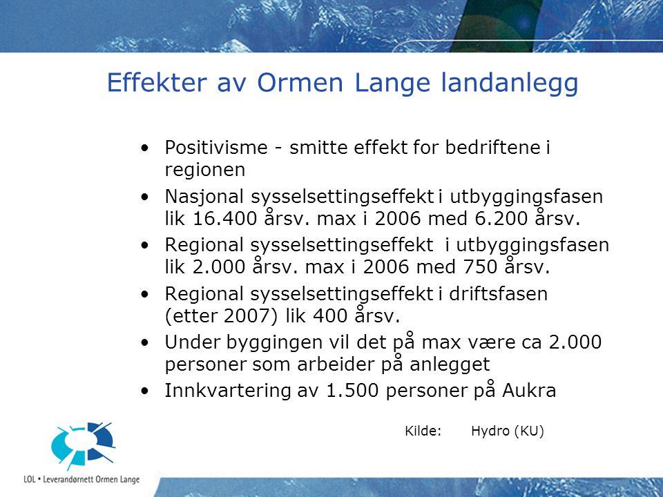 Effekter av Ormen Lange landanlegg